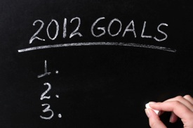 Online marketing goals that make sense