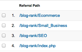 Invesp blog rank referral