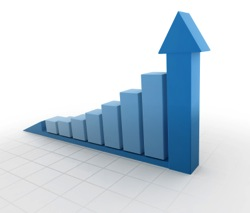 Improve metrics business