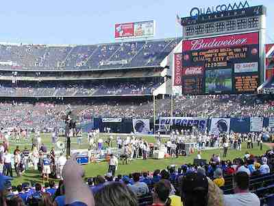 5 Super Hospitality Marketing Posts for Super Bowl Sunday: Hospitality Marketing Link Digest
